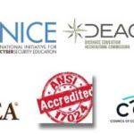 EDM-logos