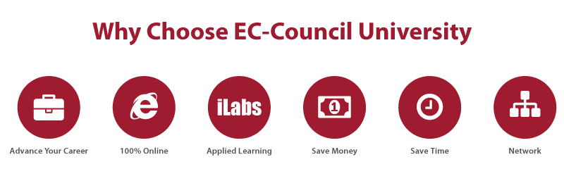 WHY-choose-ECCU