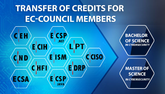 Transfer-of-Credits