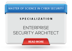 enterprise-security-architect